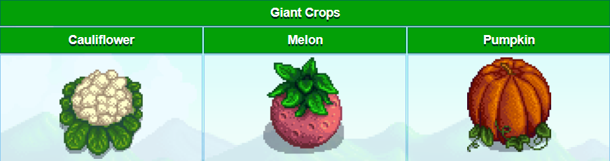 stardew valley giant crops